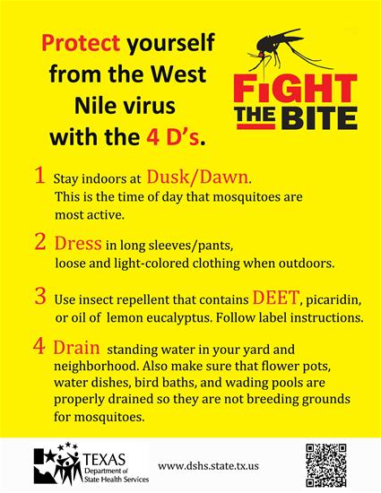 West Nile Info