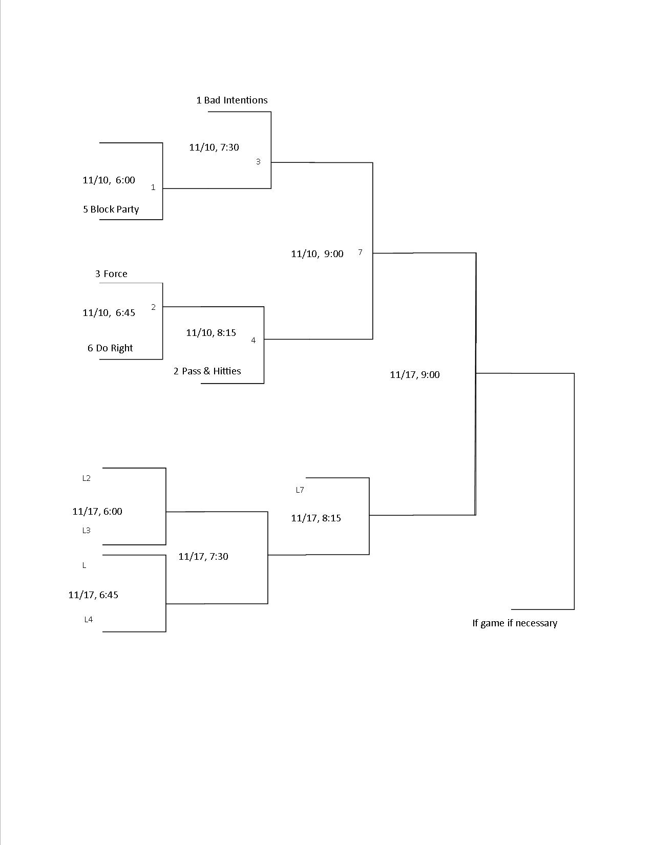 2015 Volleyball Tournament